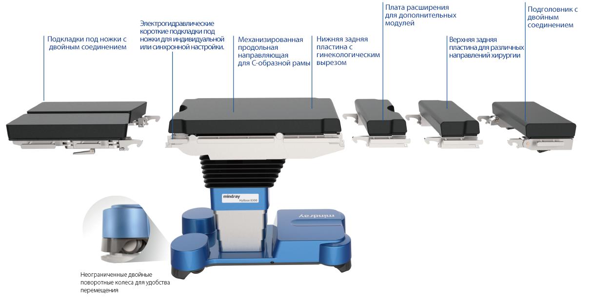 Операционный стол HyBase 8300/8500